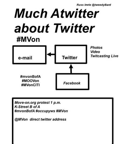 Twitter Social Networking teaching aid - Russ Imrie