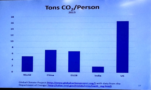 Per capita CO2 waste production to atmosphere. - phoyo:Russ Imrie